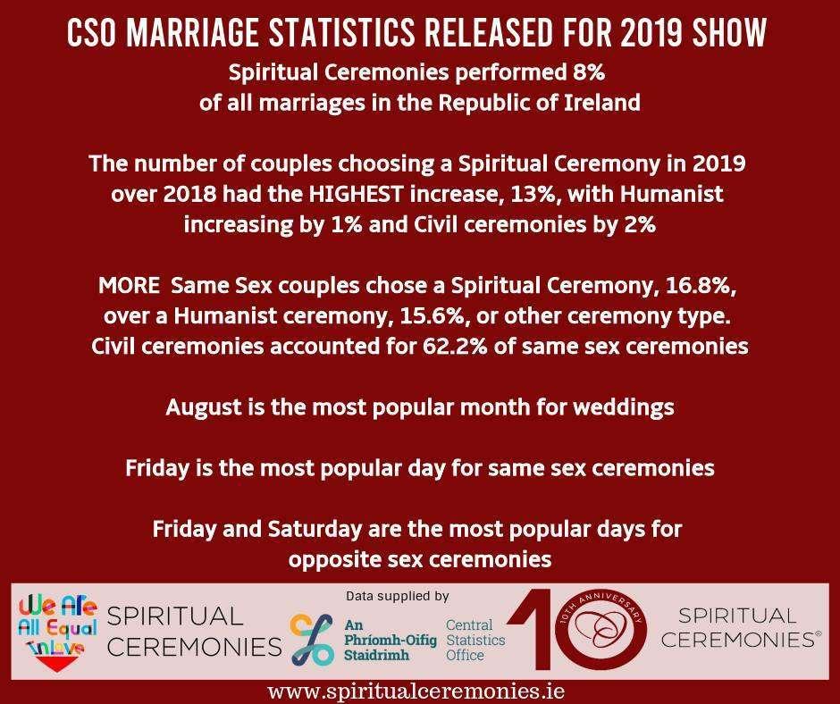 Wedding Celebrant Marriage Ireland